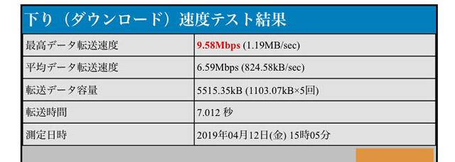 BNR_9.58Mbps
