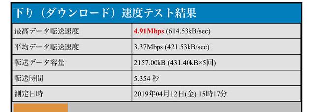 BNR_4.91Mbps