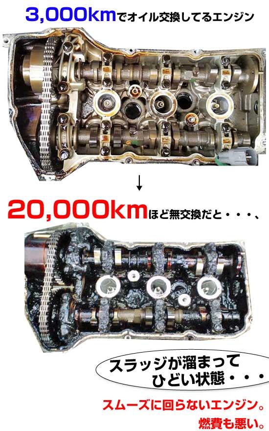 オイル交換をしなかったエンジン