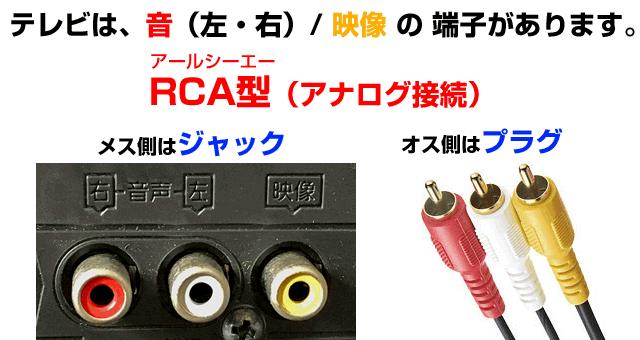 RCA端子はアナログ接続。ジャックとプラグ。