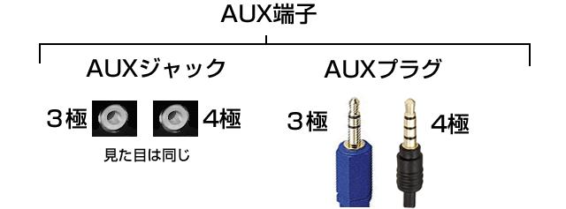 AUXは2種類(4極・3極)