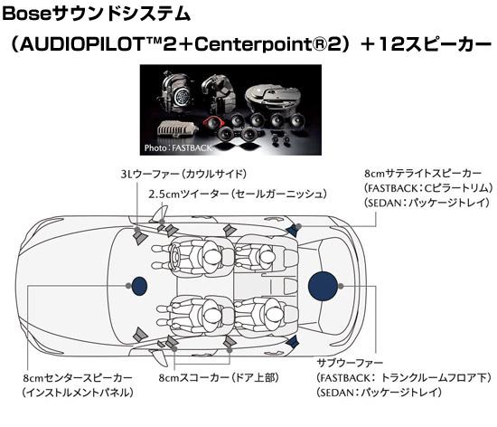 マツダ3BOSEサウンドシステムの概要。12スピーカー