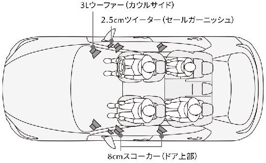 マツダ3の標準スピーカーも音のこだわりが良い。
