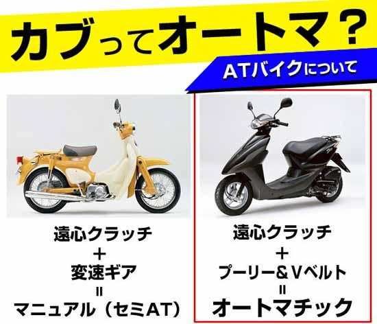 カブってオートマ?ATバイクについて。