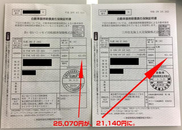 ユーザー車検用に自賠責を更新。保険料が下がりました。令和2年。