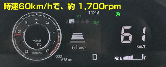 ロッキー60km/hのエンジン回転数は1700rpm