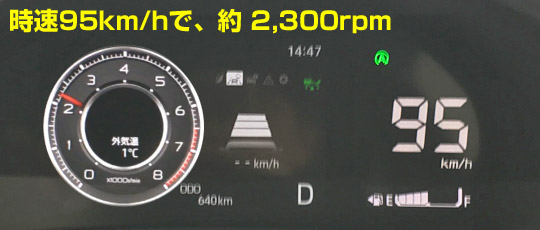 ロッキー100km/hのエンジン回転数は2300rpm