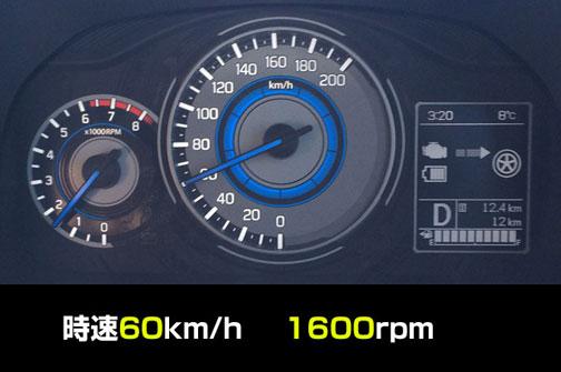 スズキ・クロスビーの時速60km/hのエンジン回転数