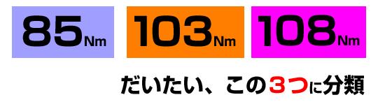 日本車の規定トルク締め付けパターン