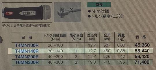 ちゃんとしたメーカーのトルクレンチは高い。