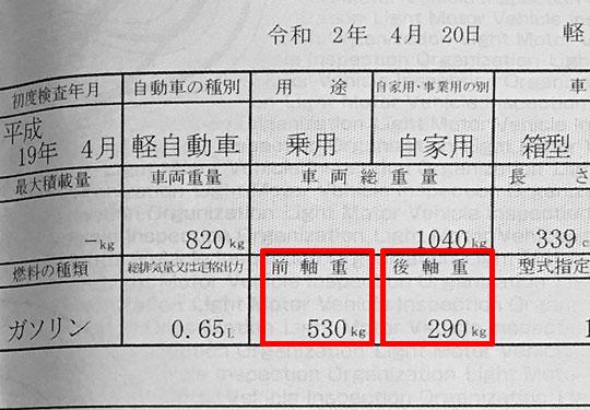 車検証にクルマの前後重量配分の記述があります。