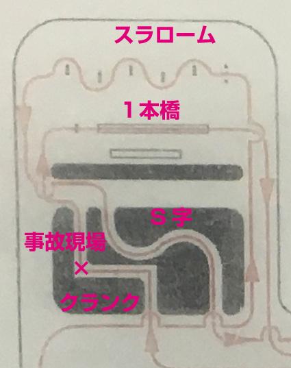 普通二輪AT限定免許の難関カーブについて