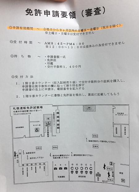 免許申請要領(審査)