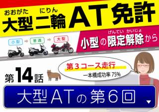 大型自動二輪ATスクーター限定免許、第6回