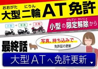 大型自動二輪ATスクーター限定免許、免許更新手続き