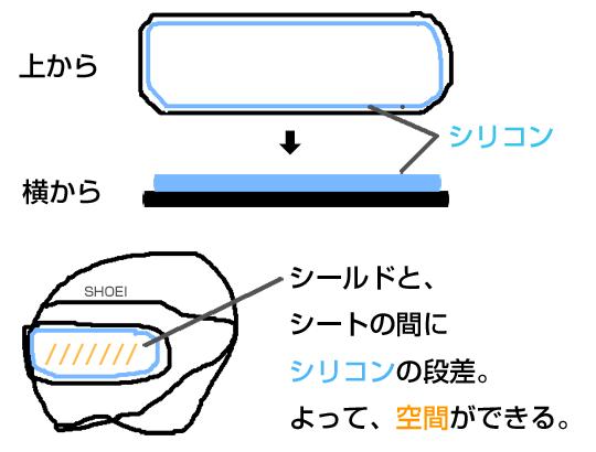 ピンロックシートの仕組み