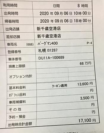 バーグマン400のレンタル料金