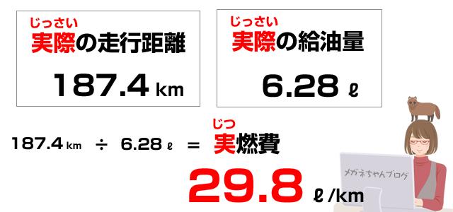 バーグマン400の実燃費は29.8km/L