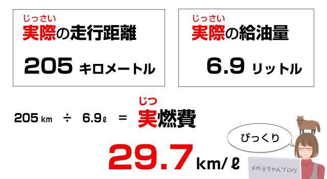 NC750XDCTの実燃費は約30km/L