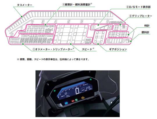 NC750X-DCTのメーター表示