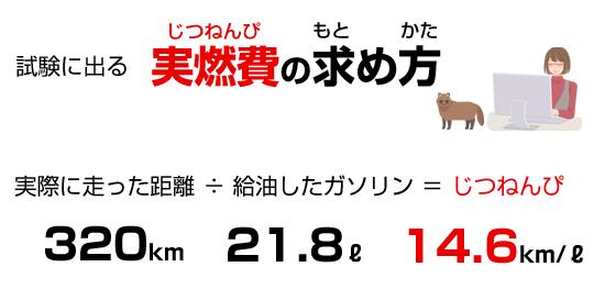 ワゴンRの実燃費は14.6km/Lでした。