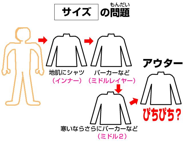 スキーアウタージャケットのサイズの選び方について