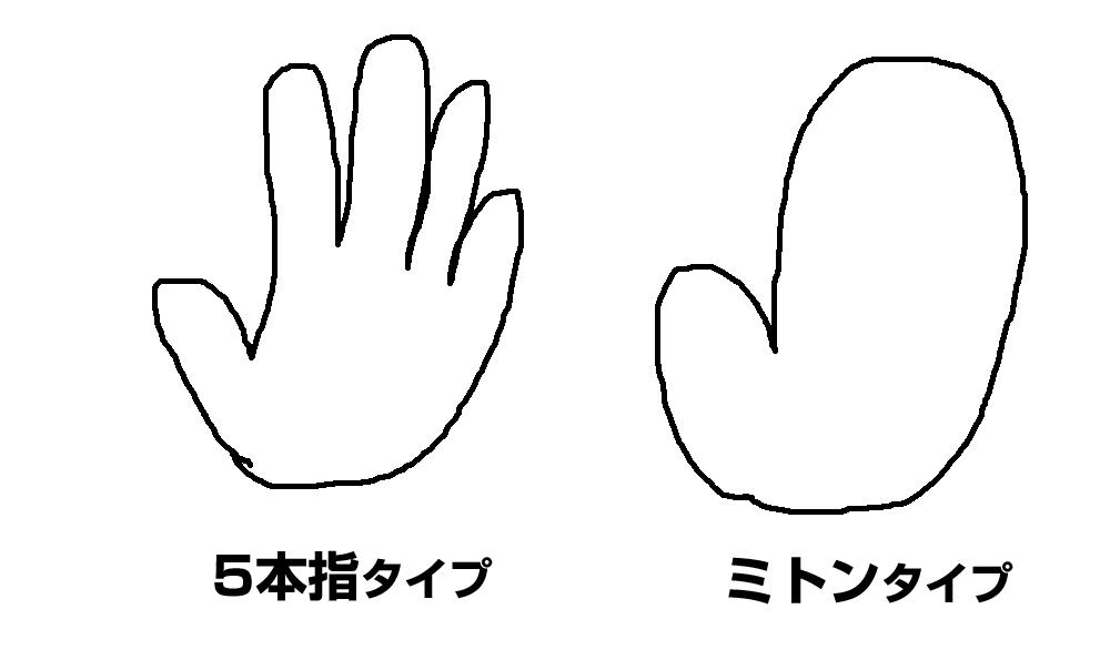 手袋の種類。5本指と2本指(ミトンタイプ)
